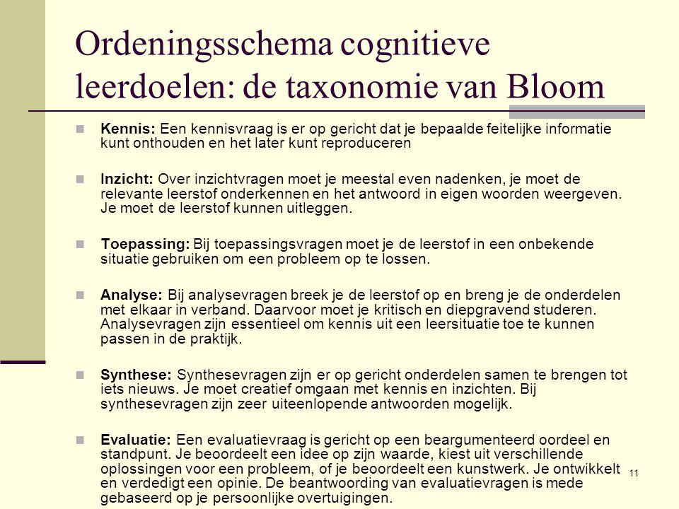 Ordeningsschema cognitieve leerdoelen: de taxonomie van Bloom