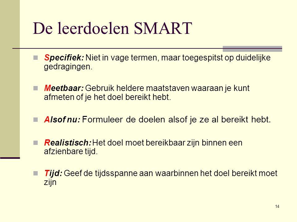 De leerdoelen SMART Specifiek: Niet in vage termen, maar toegespitst op duidelijke gedragingen.
