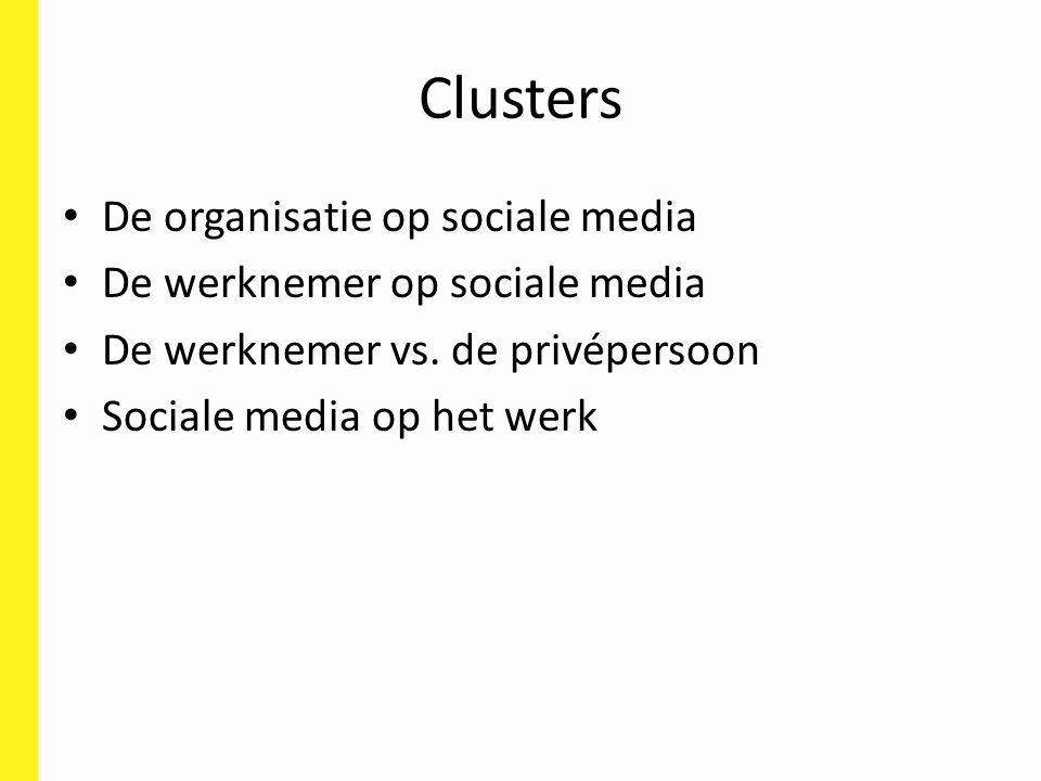 Clusters De organisatie op sociale media De werknemer op sociale media