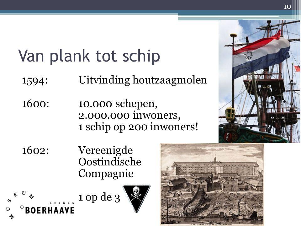 Van plank tot schip