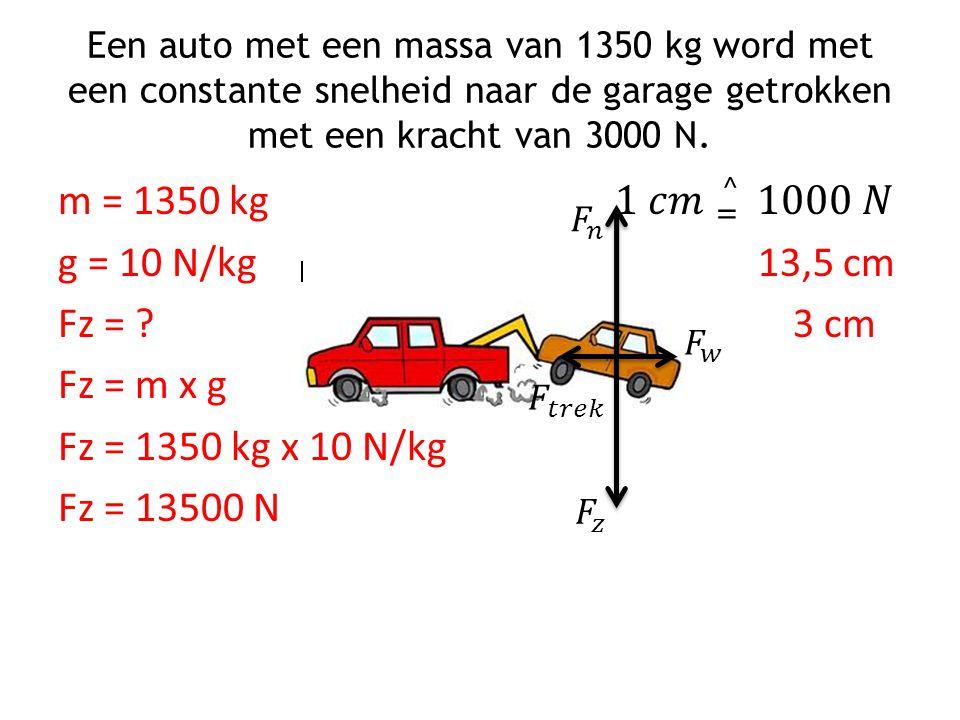 m = 1350 kg 1 𝑐𝑚 = ^ 1000 𝑁 g = 10 N/kg 13,5 cm Fz = 3 cm Fz = m x g