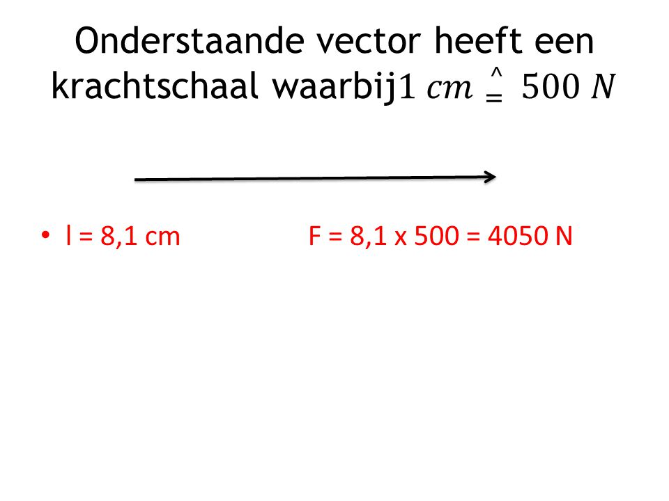 Onderstaande vector heeft een krachtschaal waarbij1 𝑐𝑚 = ^ 500 𝑁