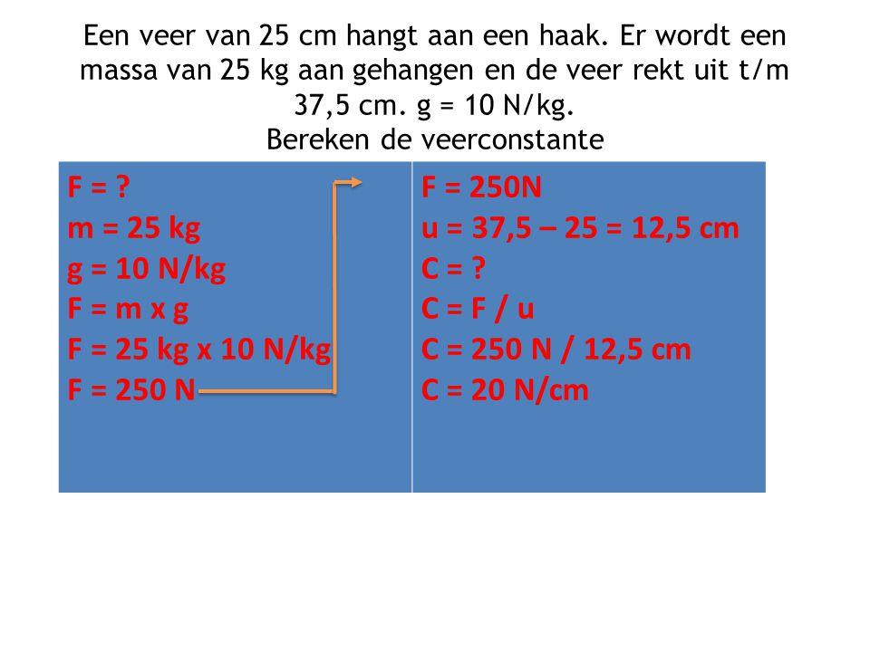 F = m = 25 kg g = 10 N/kg F = m x g F = 25 kg x 10 N/kg F = 250 N