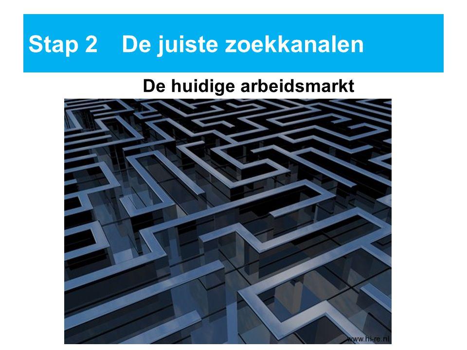 Stap 2 De juiste zoekkanalen