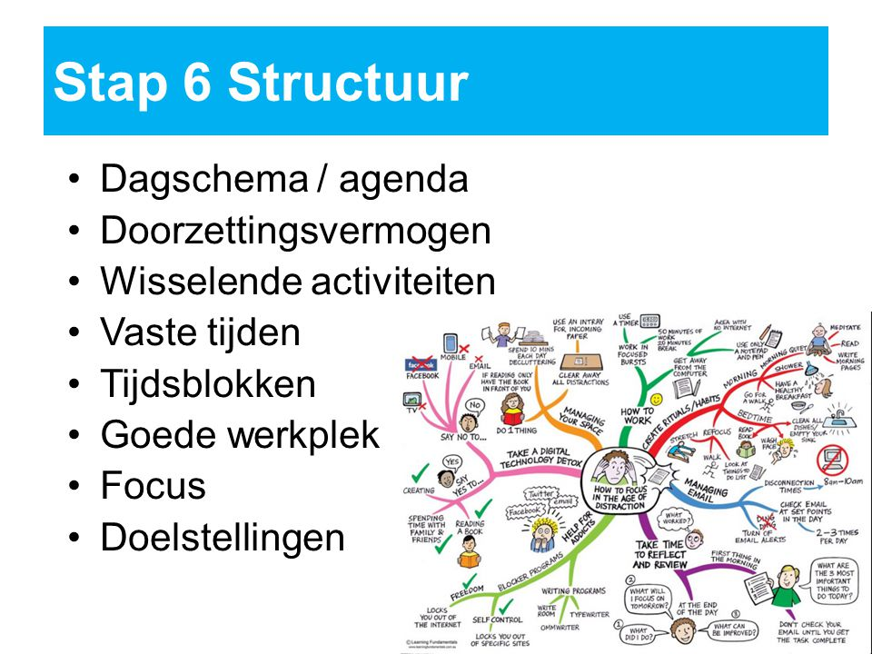 Stap 6 Structuur Dagschema / agenda Doorzettingsvermogen