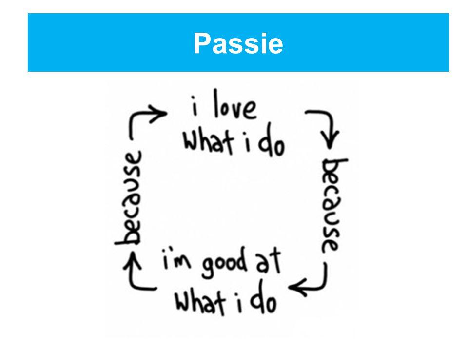 Passie !