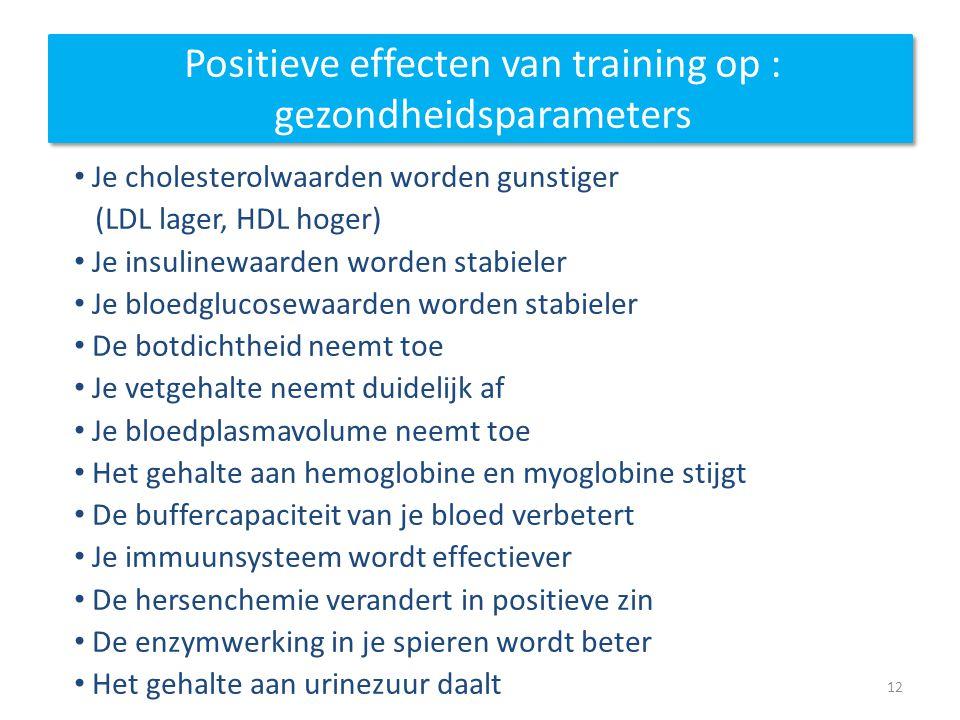Positieve effecten van training op : gezondheidsparameters