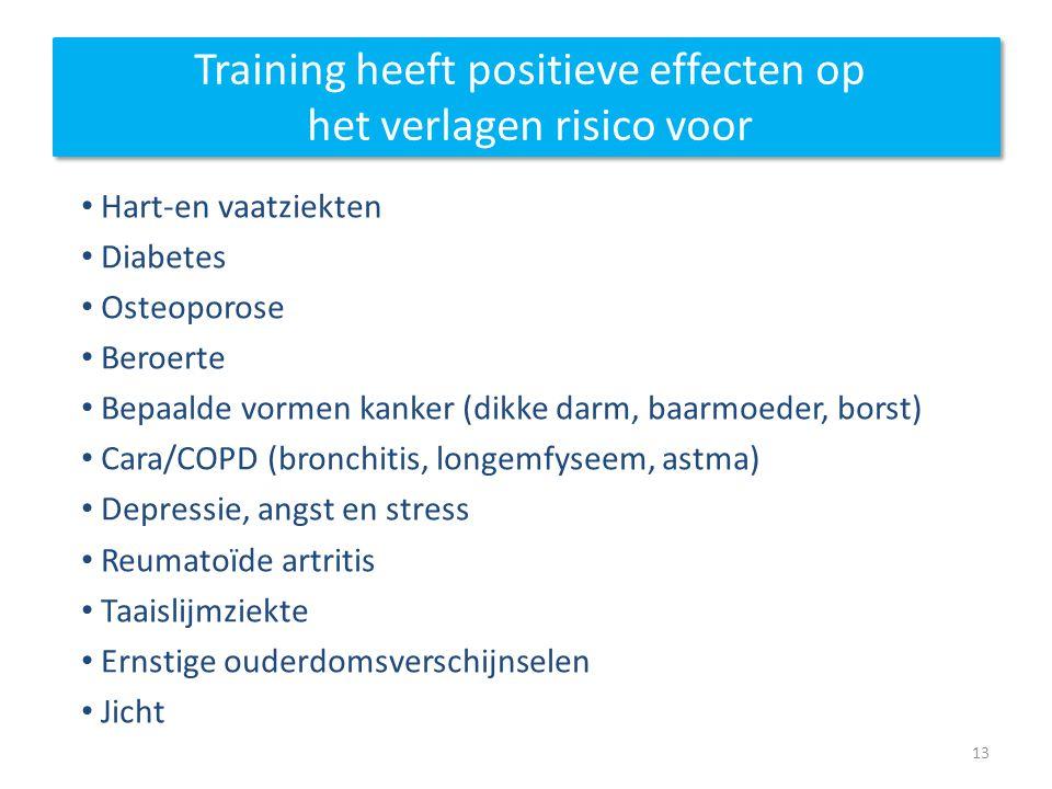 Training heeft positieve effecten op het verlagen risico voor