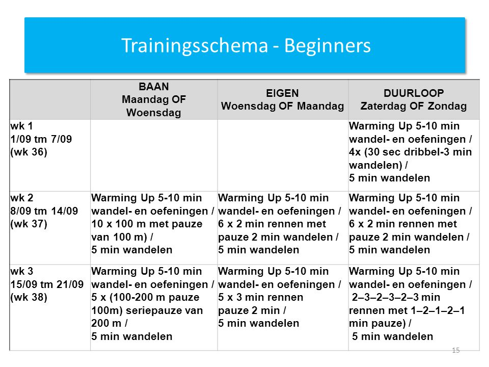 Trainingsschema - Beginners