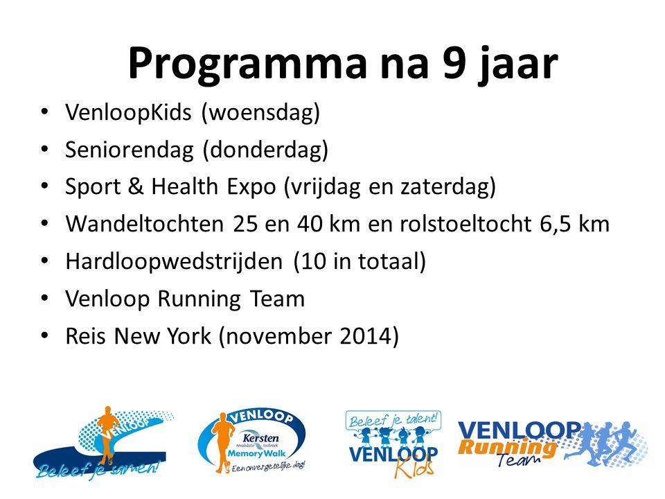 Programma na 9 jaar VenloopKids (woensdag) Seniorendag (donderdag)