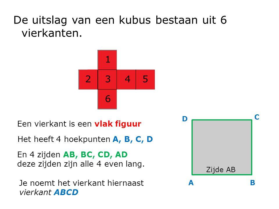 De uitslag van een kubus bestaan uit 6 vierkanten.