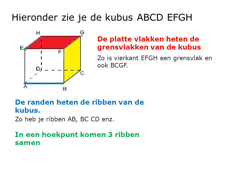 Hieronder zie je de kubus ABCD EFGH
