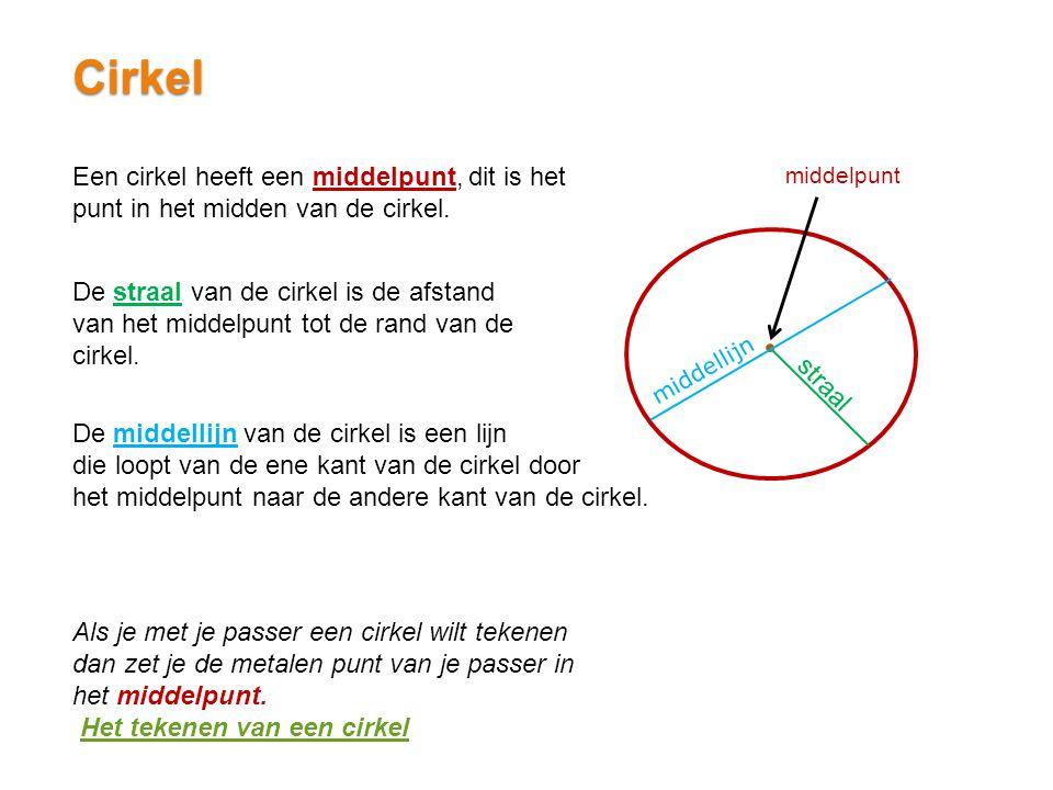 Cirkel Een cirkel heeft een middelpunt, dit is het punt in het midden van de cirkel. middelpunt.