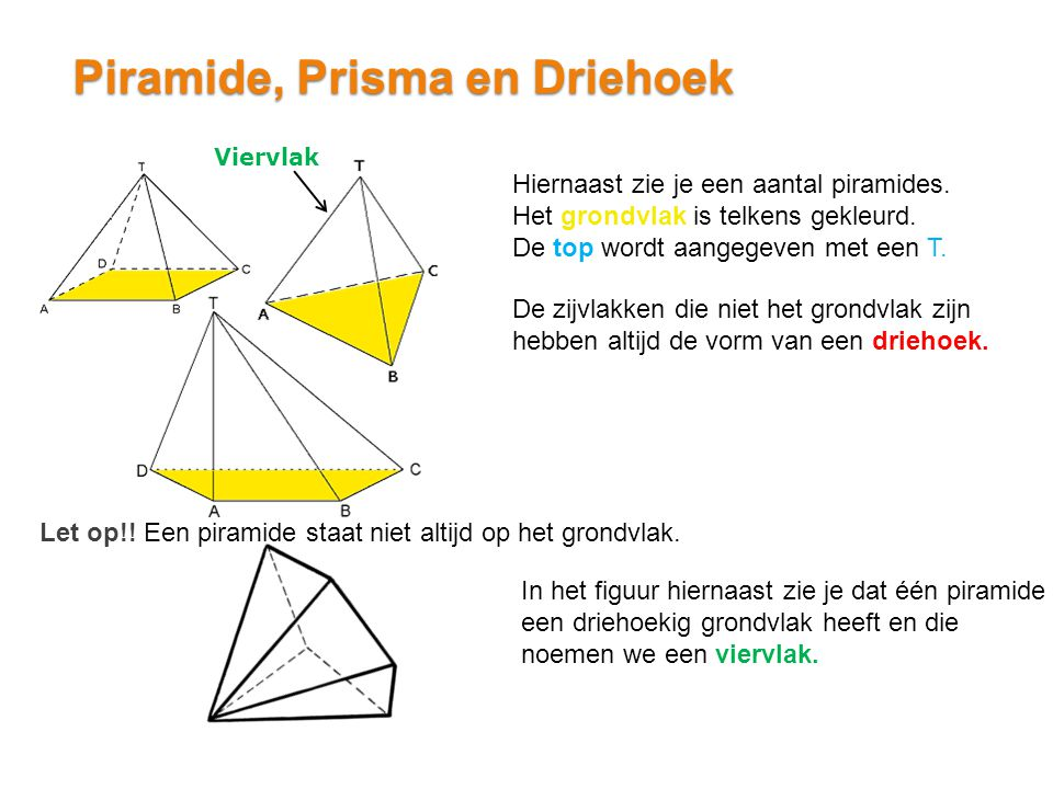 Piramide, Prisma en Driehoek