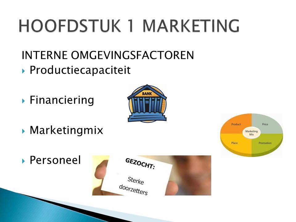 HOOFDSTUK 1 MARKETING INTERNE OMGEVINGSFACTOREN Productiecapaciteit