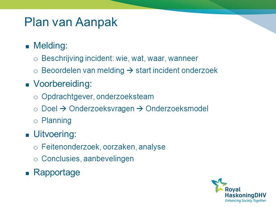 Plan van Aanpak Melding: Voorbereiding: Uitvoering: Rapportage