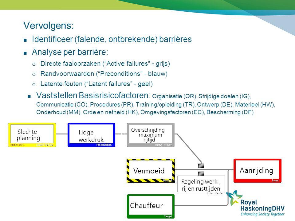 Vervolgens: Identificeer (falende, ontbrekende) barrières