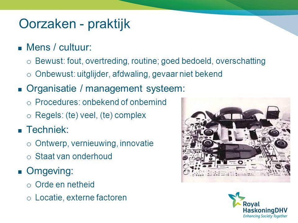 Oorzaken - praktijk Mens / cultuur: Organisatie / management systeem: