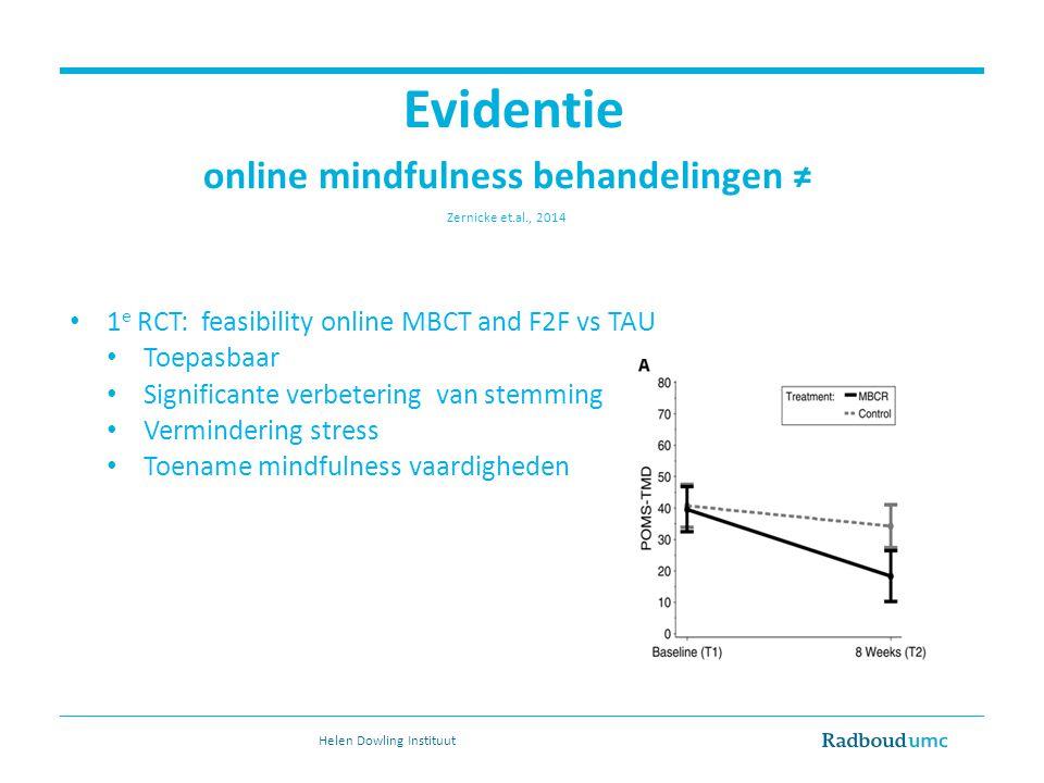 Evidentie online mindfulness behandelingen ≠