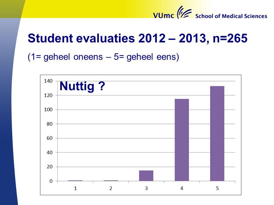 Student evaluaties 2012 – 2013, n=265