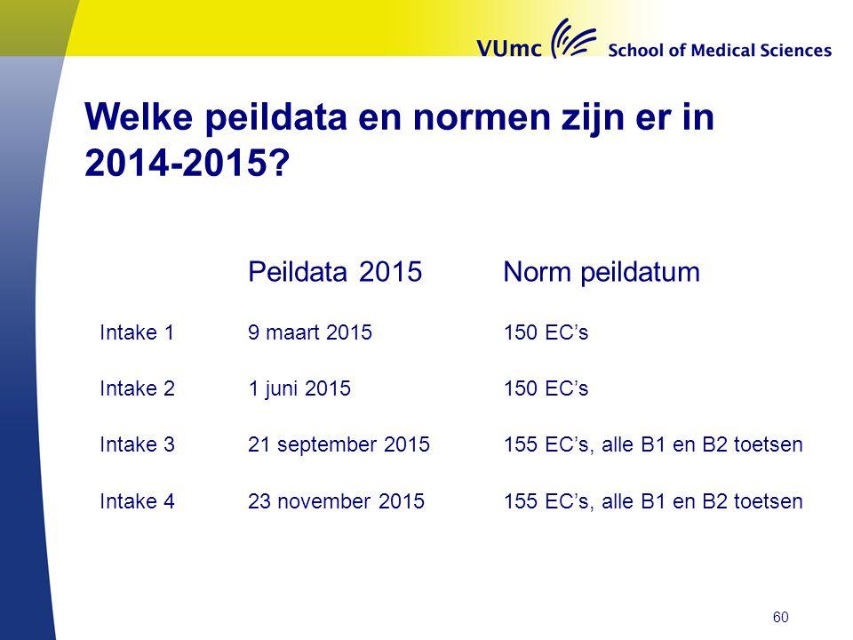 Welke peildata en normen zijn er in 2014-2015