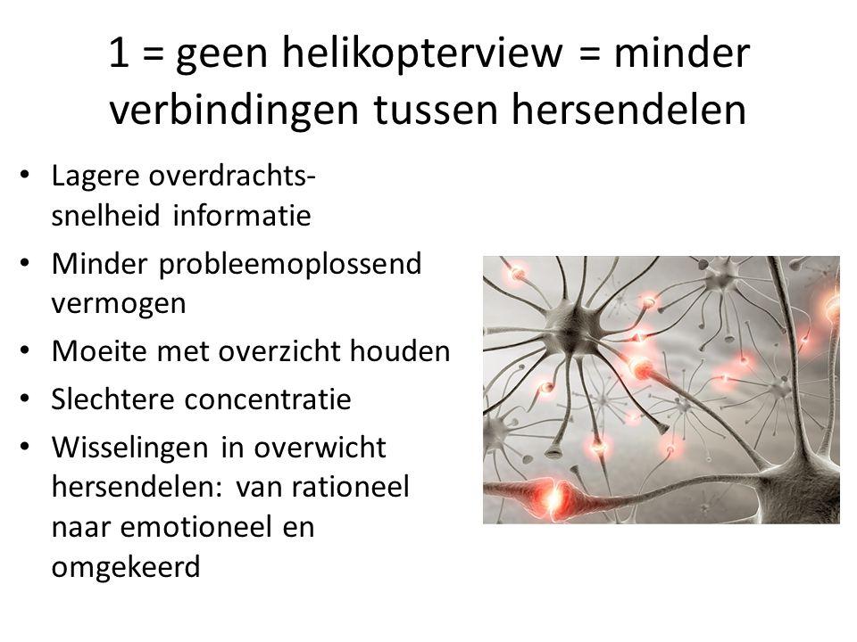 1 = geen helikopterview = minder verbindingen tussen hersendelen