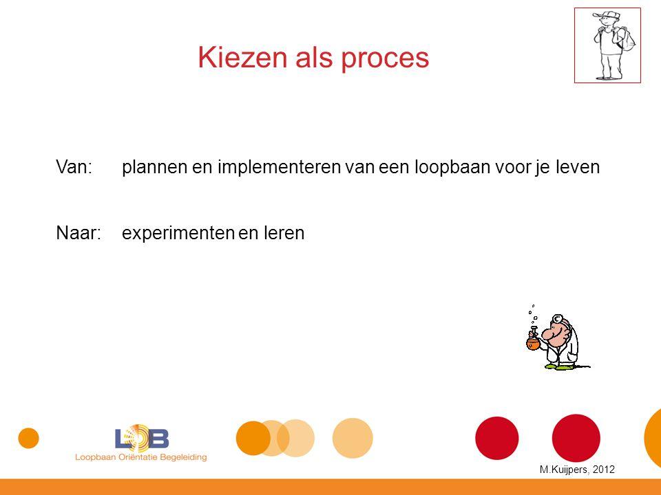 Kiezen als proces Van: plannen en implementeren van een loopbaan voor je leven. Naar: experimenten en leren.