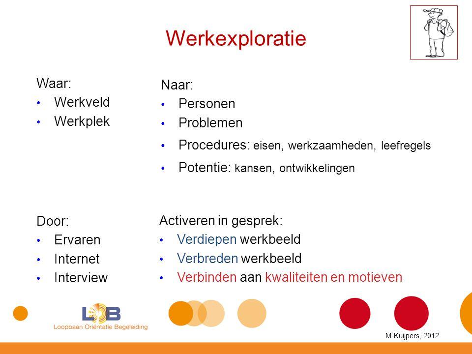 Werkexploratie Waar: Naar: Werkveld Personen Werkplek Problemen
