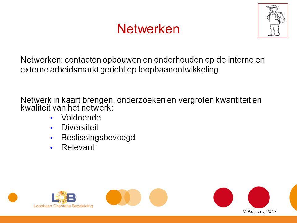 Netwerken Netwerken: contacten opbouwen en onderhouden op de interne en externe arbeidsmarkt gericht op loopbaanontwikkeling.