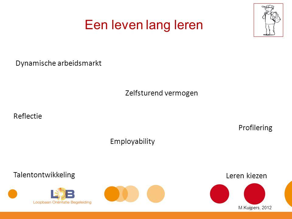Een leven lang leren Dynamische arbeidsmarkt Zelfsturend vermogen