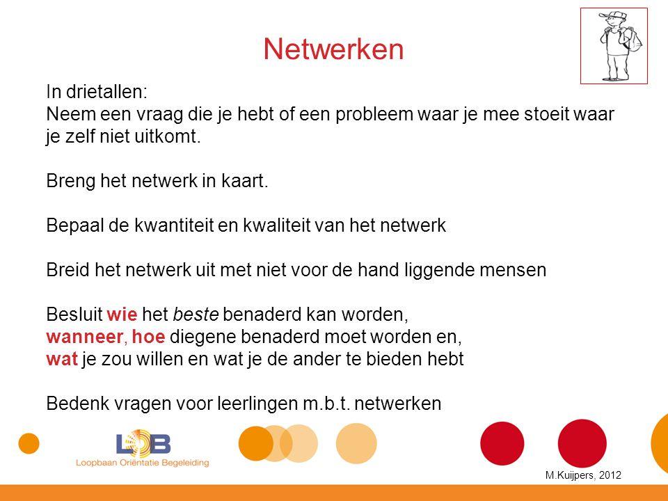 Netwerken In drietallen: