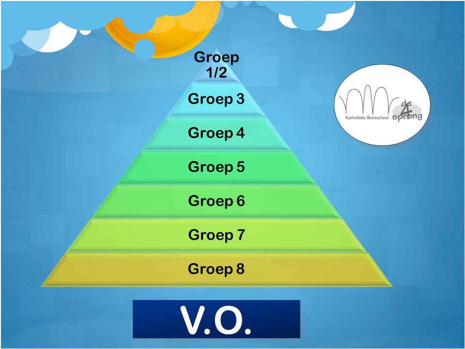 Groep 1/2 Groep 3 Groep 4 Groep 5 Groep 6 Groep 7 Groep 8 V.O.