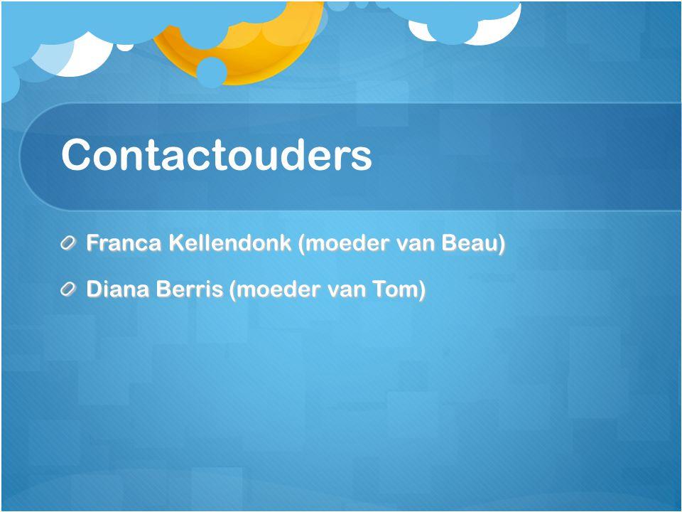 Contactouders Franca Kellendonk (moeder van Beau)