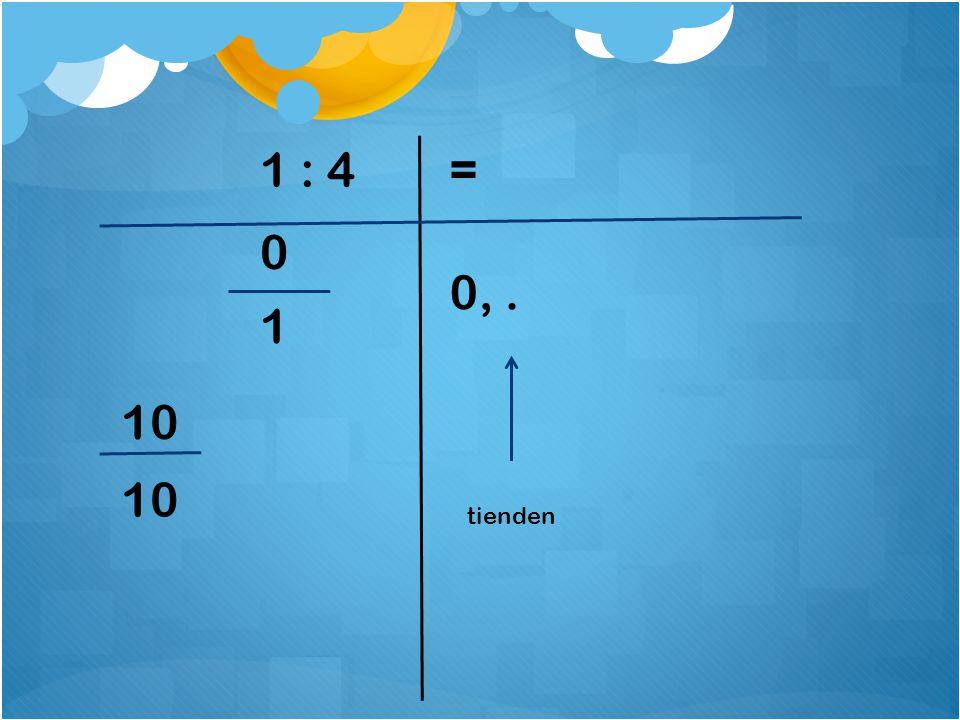 1 : 4 = 0, . 1 10 10 tienden