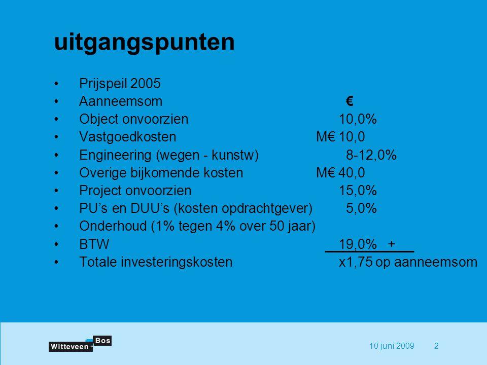 uitgangspunten Prijspeil 2005 Aanneemsom € Object onvoorzien 10,0%