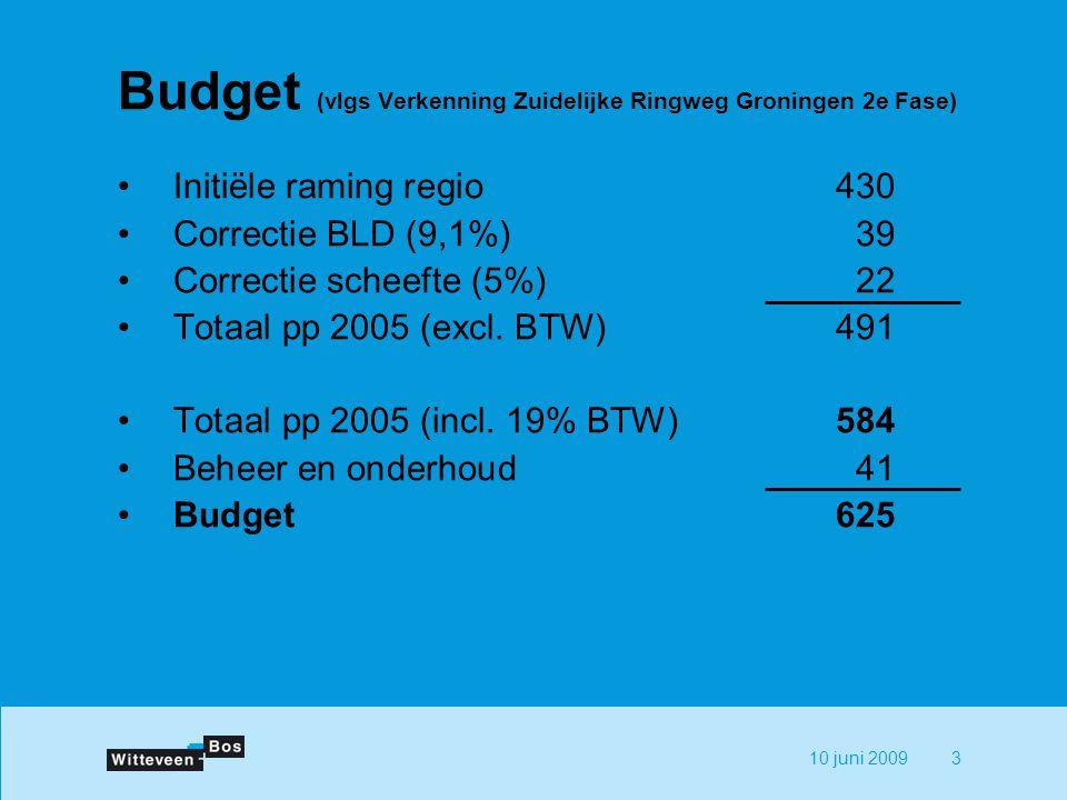 Budget (vlgs Verkenning Zuidelijke Ringweg Groningen 2e Fase)