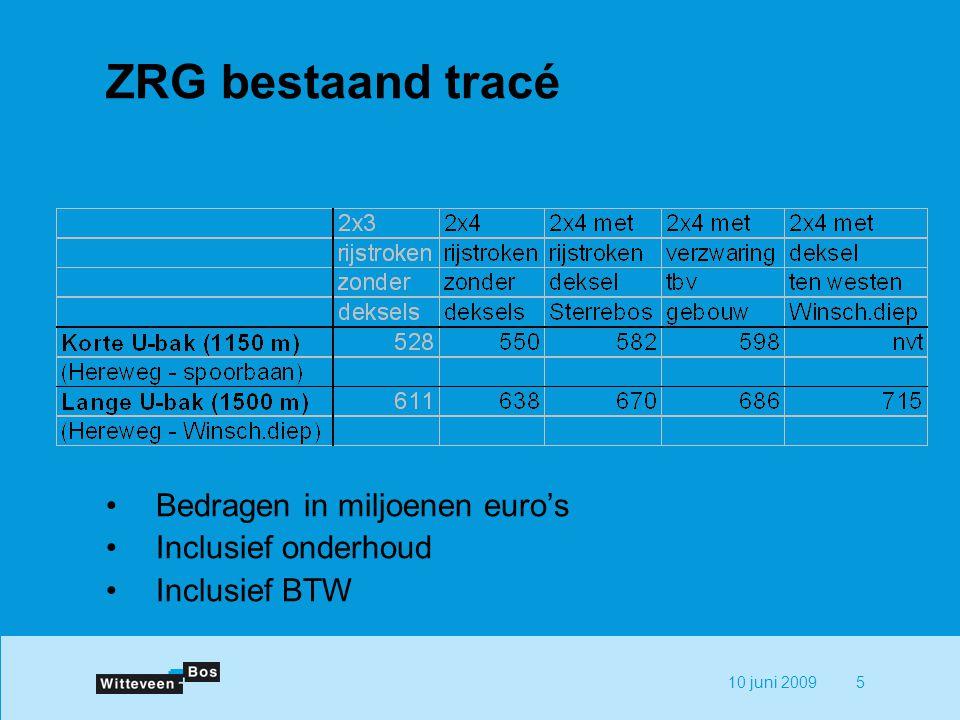 ZRG bestaand tracé Bedragen in miljoenen euro's Inclusief onderhoud