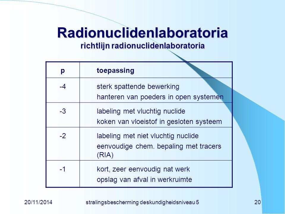 Radionuclidenlaboratoria richtlijn radionuclidenlaboratoria