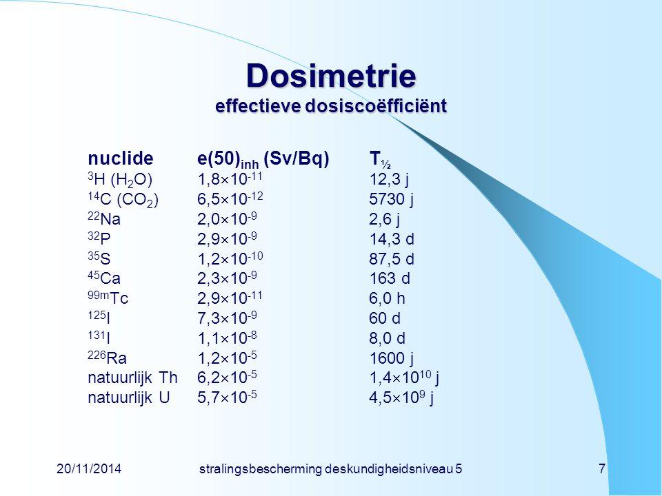 Dosimetrie effectieve dosiscoëfficiënt