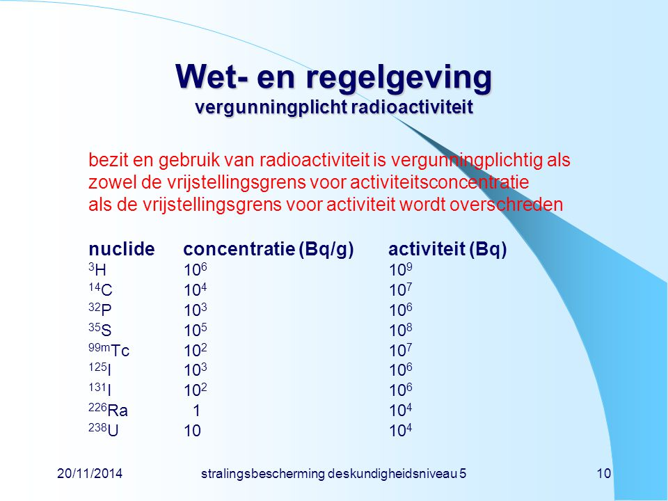 Wet- en regelgeving vergunningplicht radioactiviteit