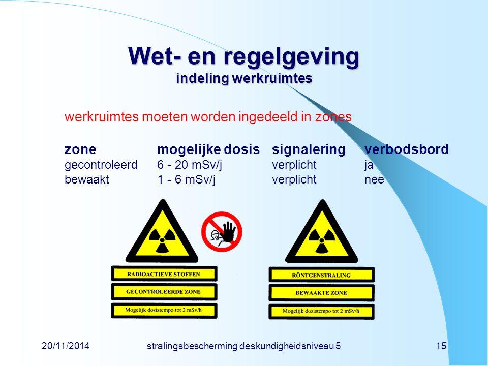 Wet- en regelgeving indeling werkruimtes