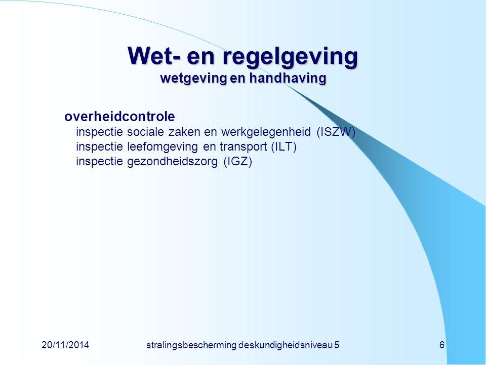 Wet- en regelgeving wetgeving en handhaving