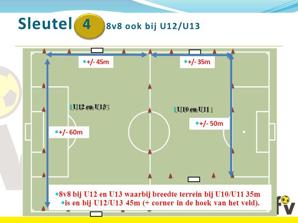 is en bij U12/U13 45m (+ corner in de hoek van het veld).