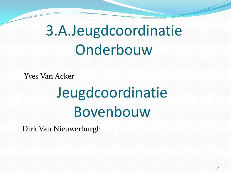 3.A.Jeugdcoordinatie Onderbouw
