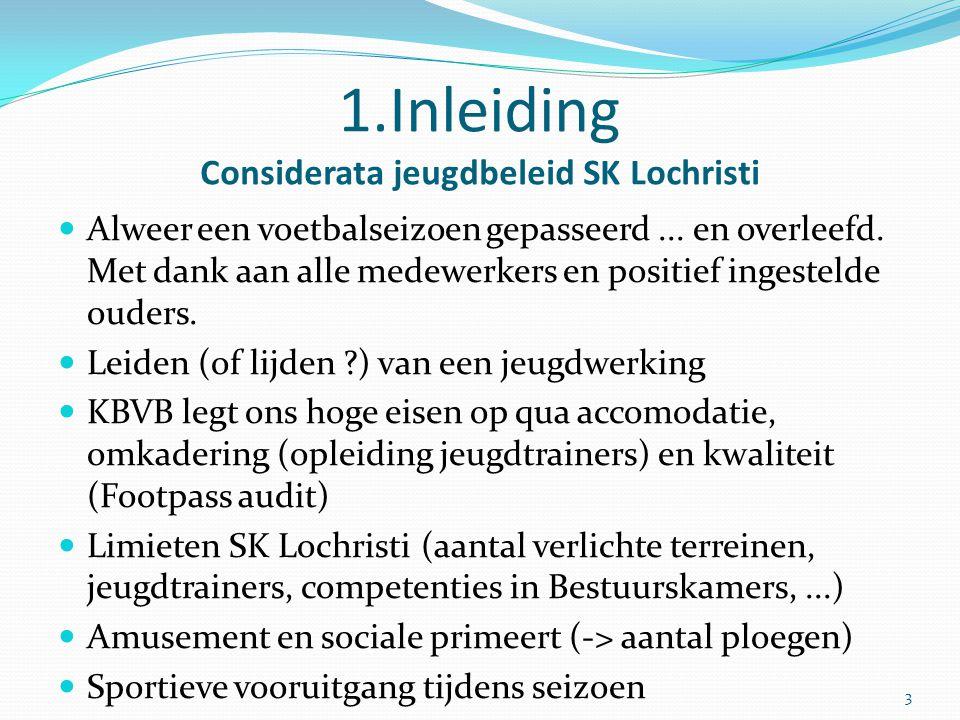 1.Inleiding Considerata jeugdbeleid SK Lochristi