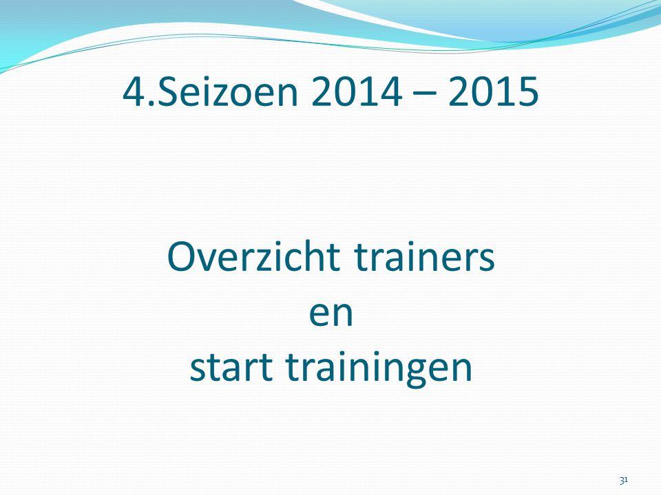 4.Seizoen 2014 – 2015 Overzicht trainers en start trainingen
