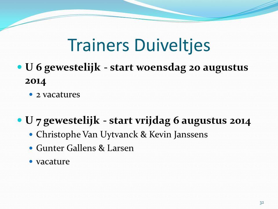 Trainers Duiveltjes U 6 gewestelijk - start woensdag 20 augustus 2014