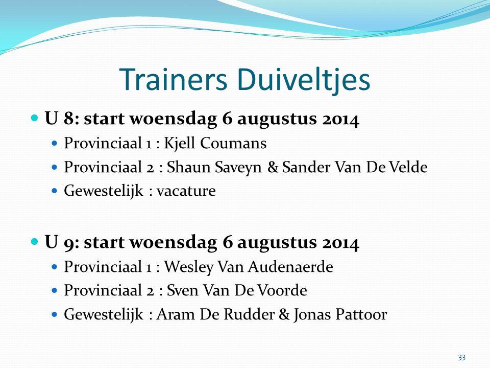 Trainers Duiveltjes U 8: start woensdag 6 augustus 2014