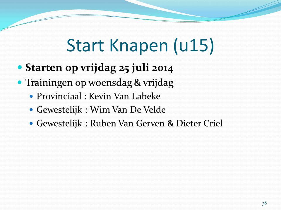 Start Knapen (u15) Starten op vrijdag 25 juli 2014
