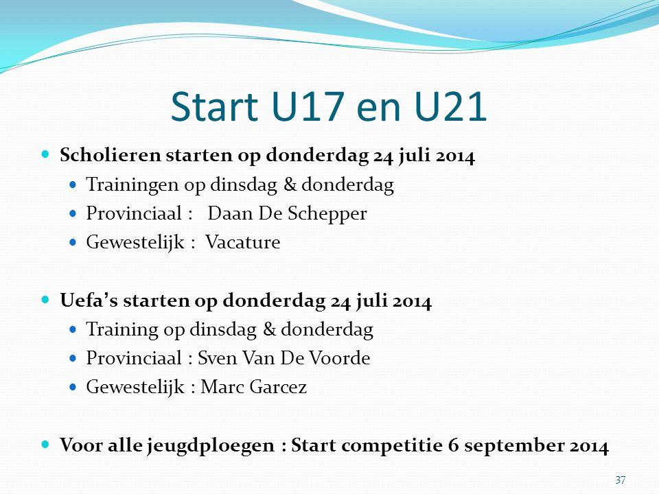 Start U17 en U21 Scholieren starten op donderdag 24 juli 2014
